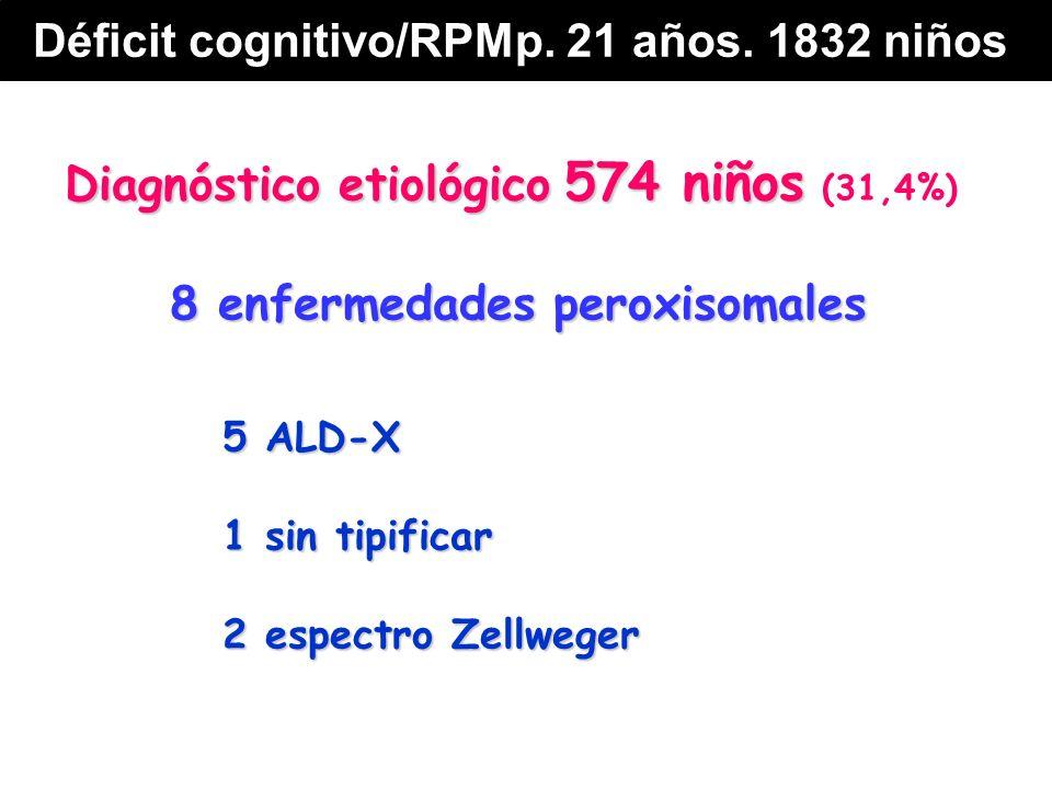 Diagnóstico etiológico 574 niños Diagnóstico etiológico 574 niños (31,4%) 8 enfermedades peroxisomales 5 ALD-X 1 sin tipificar 2 espectro Zellweger Déficit cognitivo/RPMp.