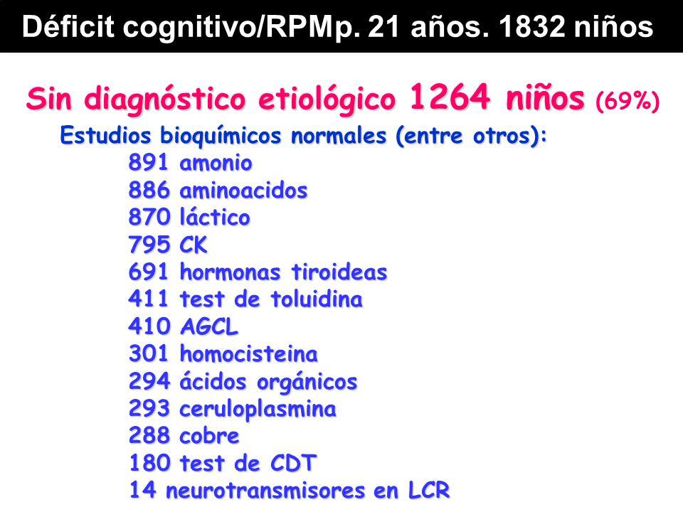 Sin diagnóstico etiológico 1264 niños Sin diagnóstico etiológico 1264 niños (69%) Estudios bioquímicos normales (entre otros): 891 amonio 886 aminoacidos 870 láctico 795 CK 691 hormonas tiroideas 411 test de toluidina 410 AGCL 301 homocisteina 294 ácidos orgánicos 293 ceruloplasmina 288 cobre 180 test de CDT 14 neurotransmisores en LCR Déficit cognitivo/RPMp.