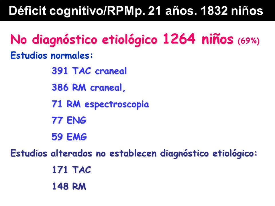 No diagnóstico etiológico 1264 niños No diagnóstico etiológico 1264 niños (69%) Estudios normales: 391 TAC craneal 386 RM craneal, 71 RM espectroscopia 77 ENG 59 EMG Estudios alterados no establecen diagnóstico etiológico: 171 TAC 148 RM Déficit cognitivo/RPMp.