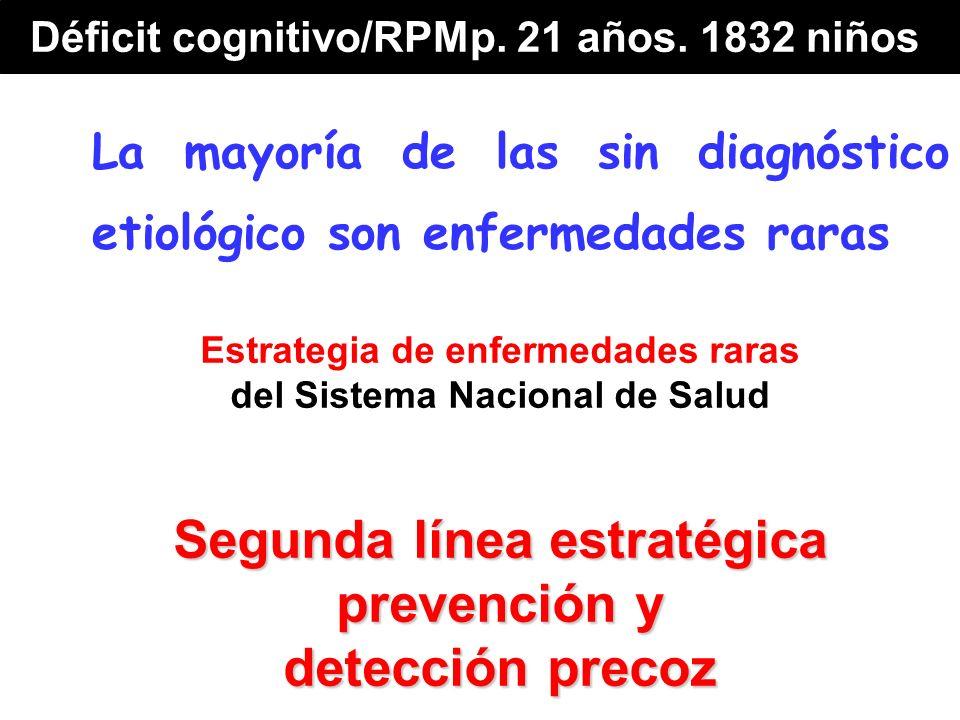 La mayoría de las sin diagnóstico etiológico son enfermedades raras Estrategia de enfermedades raras del Sistema Nacional de Salud Segunda línea estratégica prevención y detección precoz Déficit cognitivo/RPMp.