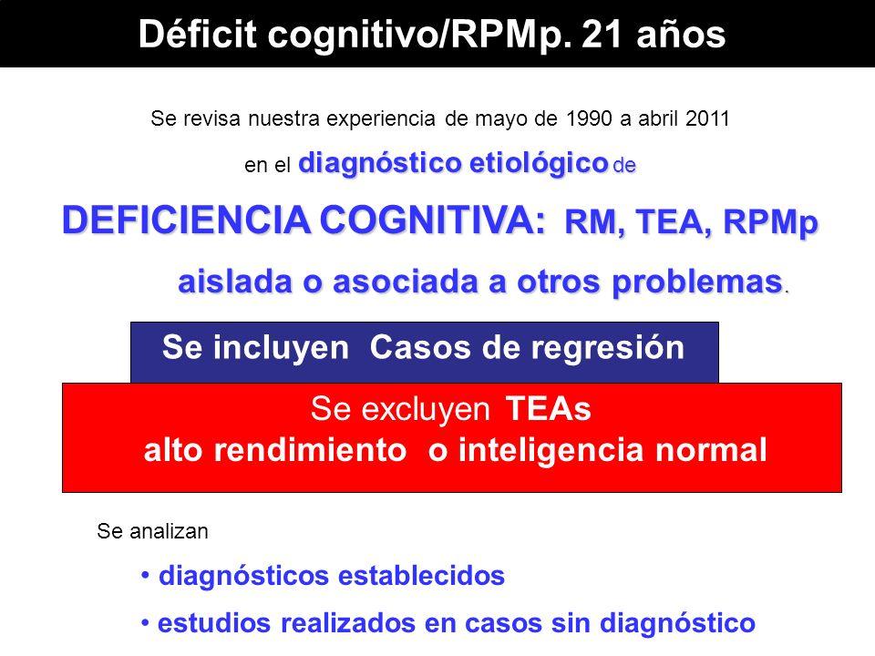 Se revisa nuestra experiencia de mayo de 1990 a abril 2011 diagnóstico etiológico de en el diagnóstico etiológico de DEFICIENCIA COGNITIVA: RM, TEA, RPMp aislada o asociada a otros problemas.
