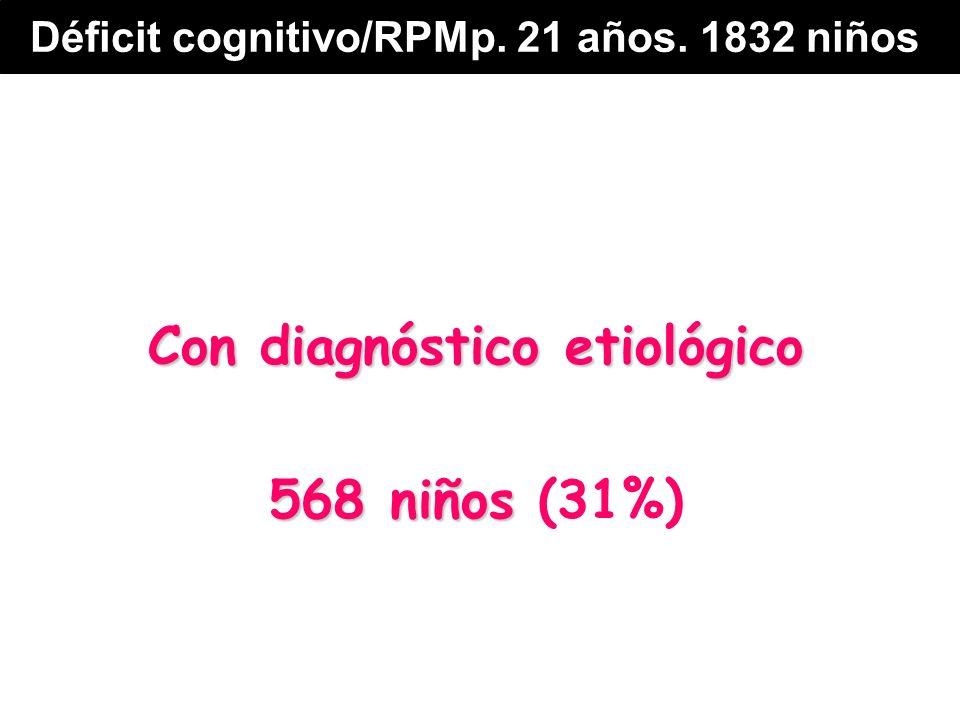 Con diagnóstico etiológico 568 niños 568 niños (31%) Déficit cognitivo/RPMp. 21 años. 1832 niños
