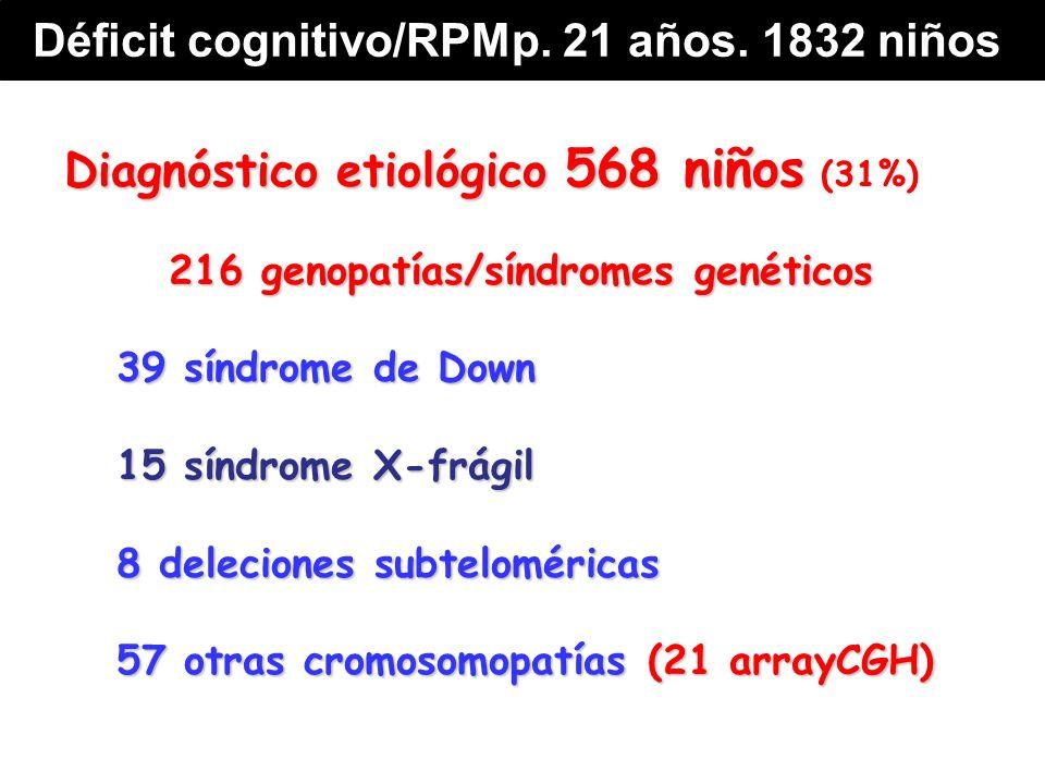 Diagnóstico etiológico 568 niños Diagnóstico etiológico 568 niños (31%) 216 genopatías/síndromes genéticos 39 síndrome de Down 15 síndrome X-frágil 8 deleciones subteloméricas 57 otras cromosomopatías (21 arrayCGH) Déficit cognitivo/RPMp.