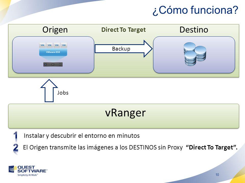 10 Direct To Target OrigenDestino Backup Jobs Instalar y descubrir el entorno en minutos El Origen transmite las imágenes a los DESTINOS sin Proxy Direct To Target.