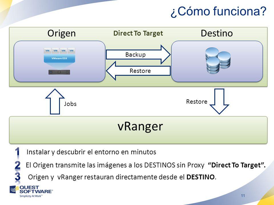 11 Direct To Target OrigenDestino Backup Restore Jobs Restore Origen y vRanger restauran directamente desde el DESTINO.