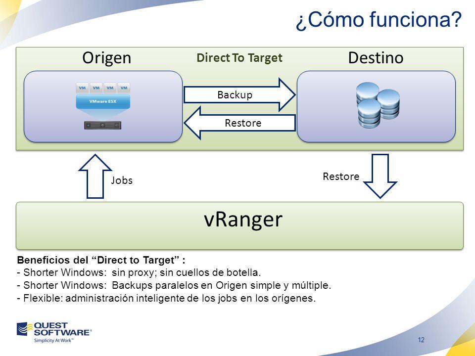 12 Direct To Target OrigenDestino Backup Restore Jobs Restore vRanger Beneficios del Direct to Target : - Shorter Windows: sin proxy; sin cuellos de botella.