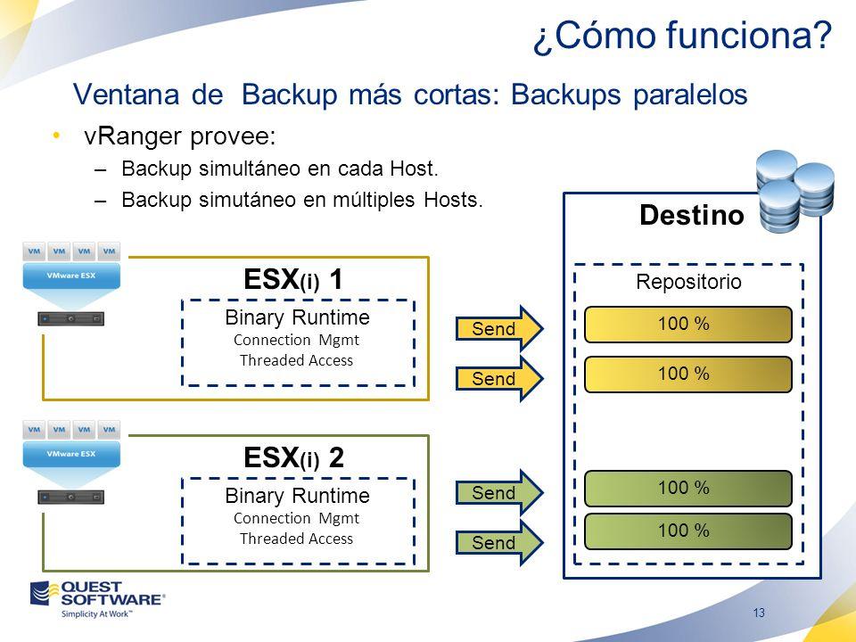 13 Ventana de Backup más cortas: Backups paralelos vRanger provee: –Backup simultáneo en cada Host.