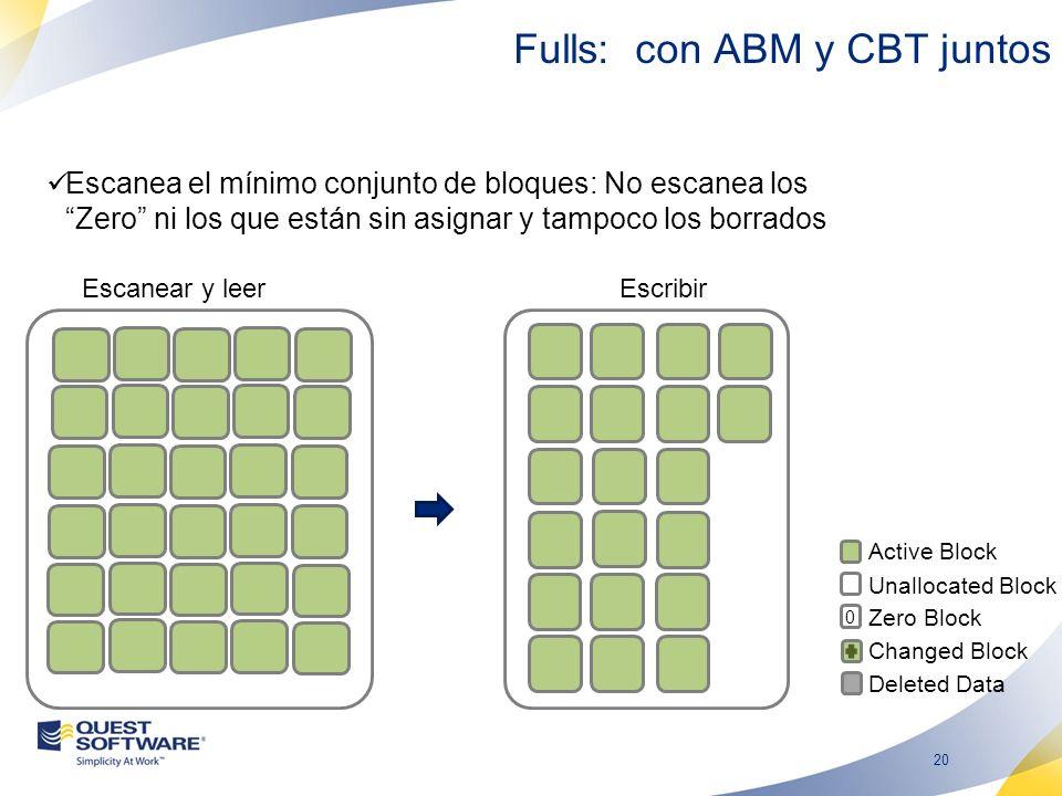 20 Fulls: con ABM y CBT juntos Escanea el mínimo conjunto de bloques: No escanea los Zero ni los que están sin asignar y tampoco los borrados Active Block Unallocated Block Deleted Data Changed Block 0 Zero Block Escanear y leerEscribir