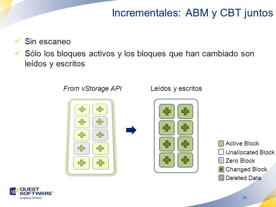 24 Incrementales: ABM y CBT juntos Sin escaneo Sólo los bloques activos y los bloques que han cambiado son leídos y escritos Active Block Unallocated Block Deleted Data Changed Block 0 Zero Block Leídos y escritosFrom vStorage API