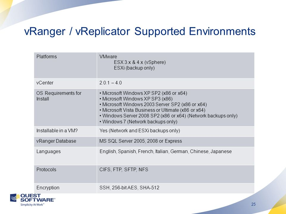 25 vRanger / vReplicator Supported Environments PlatformsVMware ESX 3.x & 4.x (vSphere) ESXi (backup only) vCenter2.0.1 – 4.0 OS Requirements for Install Microsoft Windows XP SP2 (x86 or x64) Microsoft Windows XP SP3 (x86) Microsoft Windows 2003 Server SP2 (x86 or x64) Microsoft Vista Business or Ultimate (x86 or x64) Windows Server 2008 SP2 (x86 or x64) (Network backups only) Windows 7 (Network backups only) Installable in a VM Yes (Network and ESXi backups only) vRanger DatabaseMS SQL Server 2005, 2008 or Express LanguagesEnglish, Spanish, French, Italian, German, Chinese, Japanese ProtocolsCIFS, FTP, SFTP, NFS EncryptionSSH, 256-bit AES, SHA-512