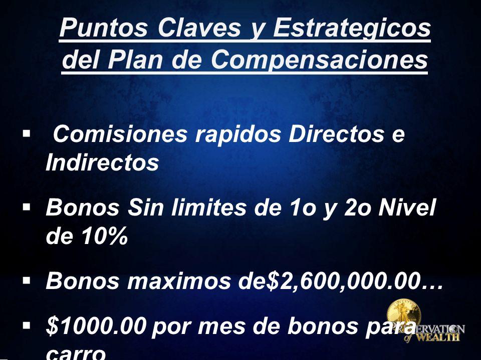 Comisiones rapidos Directos e Indirectos Bonos Sin limites de 1o y 2o Nivel de 10% Bonos maximos de$2,600,000.00… $1000.00 por mes de bonos para carro Puntos Claves y Estrategicos del Plan de Compensaciones