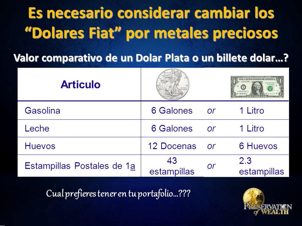 Es necesario considerar cambiar los Dolares Fiat por metales preciosos Valor comparativo de un Dolar Plata o un billete dolar….