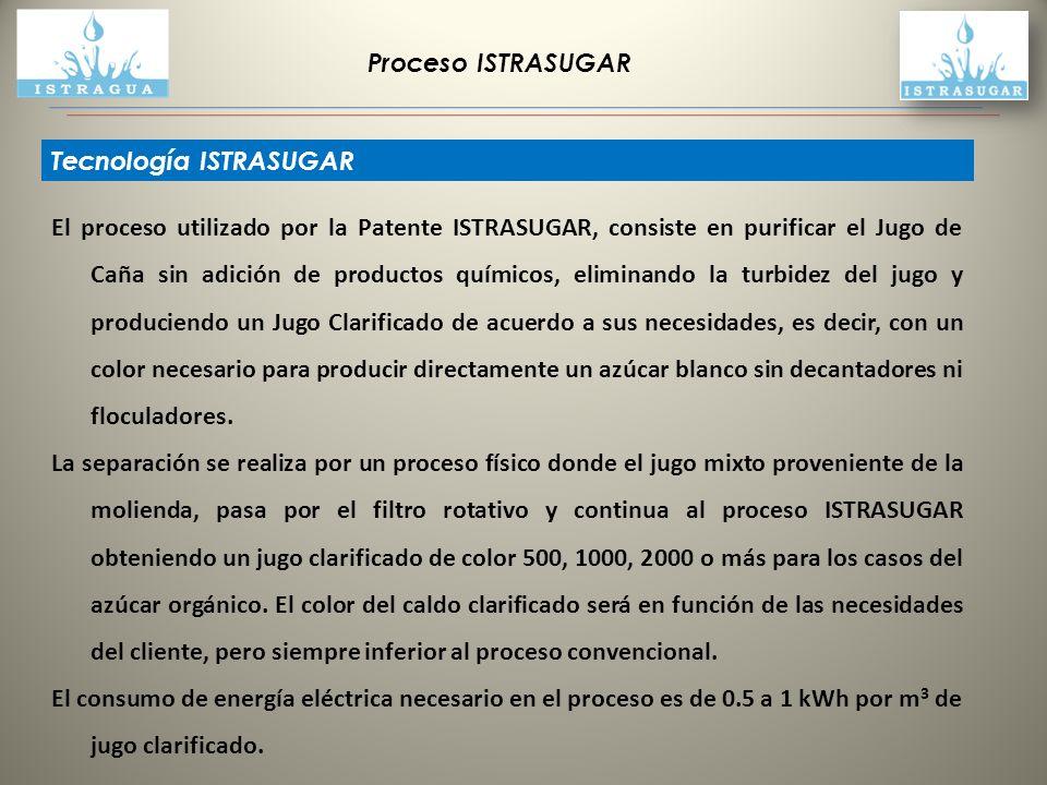Proceso ISTRASUGAR Tecnología ISTRASUGAR El proceso utilizado por la Patente ISTRASUGAR, consiste en purificar el Jugo de Caña sin adición de producto