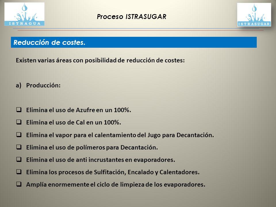 Proceso ISTRASUGAR Reducción de costes. Existen varias áreas con posibilidad de reducción de costes: a)Producción: Elimina el uso de Azufre en un 100%