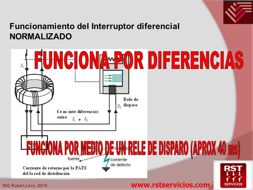 ING Rubén Levy -2010 Funcionamiento del Interruptor diferencial NORMALIZADO www.rstservicios.com