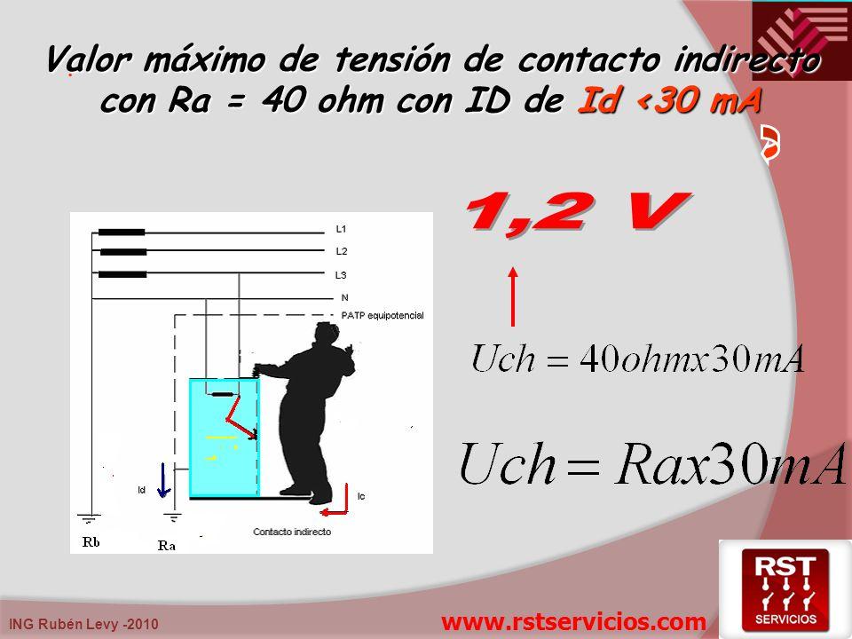 ING Rubén Levy -2010. Valor máximo de tensión de contacto indirecto con Ra = 40 ohm con ID de Id <30 mA www.rstservicios.com