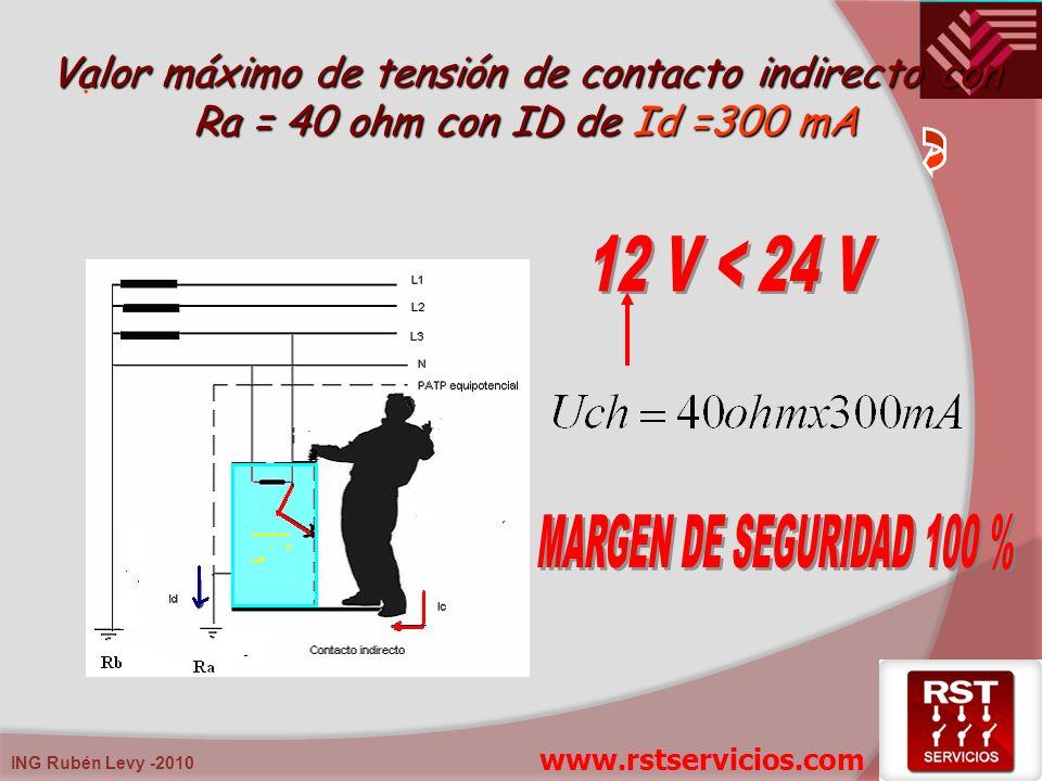 ING Rubén Levy -2010. Valor máximo de tensión de contacto indirecto con Ra = 40 ohm con ID de Id =300 mA www.rstservicios.com