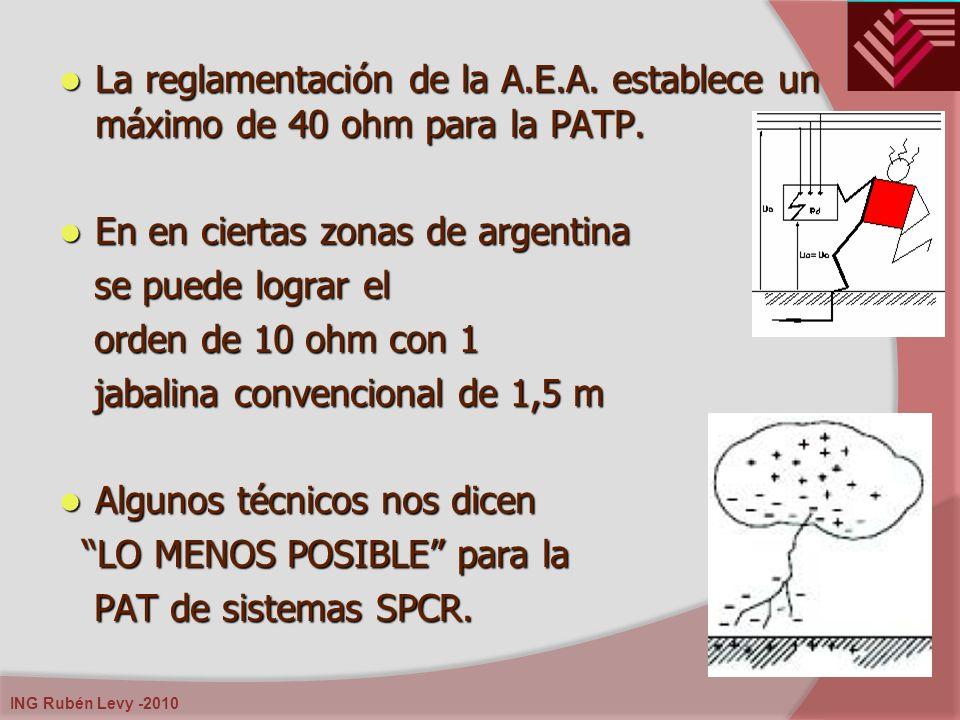 ING Rubén Levy -2010 La reglamentación de la A.E.A. establece un máximo de 40 ohm para la PATP. La reglamentación de la A.E.A. establece un máximo de