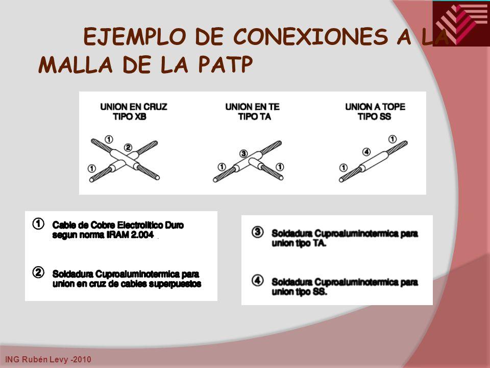 ING Rubén Levy -2010 EJEMPLO DE CONEXIONES A LA MALLA DE LA PATP
