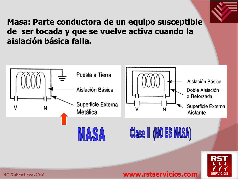 Masa: Parte conductora de un equipo susceptible de ser tocada y que se vuelve activa cuando la aislación básica falla. www.rstservicios.com