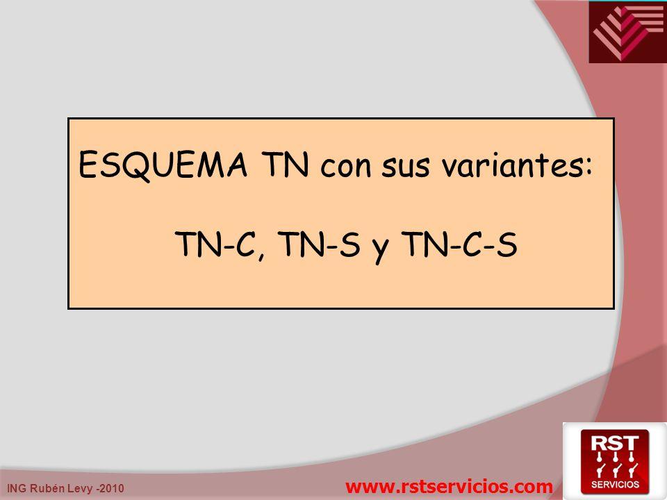 ING Rubén Levy -2010 ESQUEMA TN con sus variantes: TN-C, TN-S y TN-C-S www.rstservicios.com