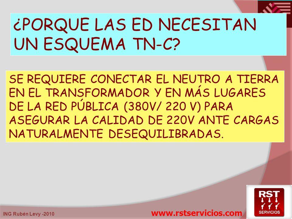 ING Rubén Levy -2010 ¿PORQUE LAS ED NECESITAN UN ESQUEMA TN-C? SE REQUIERE CONECTAR EL NEUTRO A TIERRA EN EL TRANSFORMADOR Y EN MÁS LUGARES DE LA RED