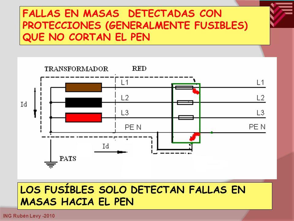 ING Rubén Levy -2010 FALLAS EN MASAS DETECTADAS CON PROTECCIONES (GENERALMENTE FUSIBLES) QUE NO CORTAN EL PEN LOS FUSÍBLES SOLO DETECTAN FALLAS EN MAS