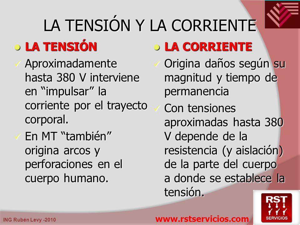 ING Rubén Levy -2010 LA TENSIÓN Y LA CORRIENTE LA TENSIÓN LA TENSIÓN Aproximadamente hasta 380 V interviene en impulsar la corriente por el trayecto c