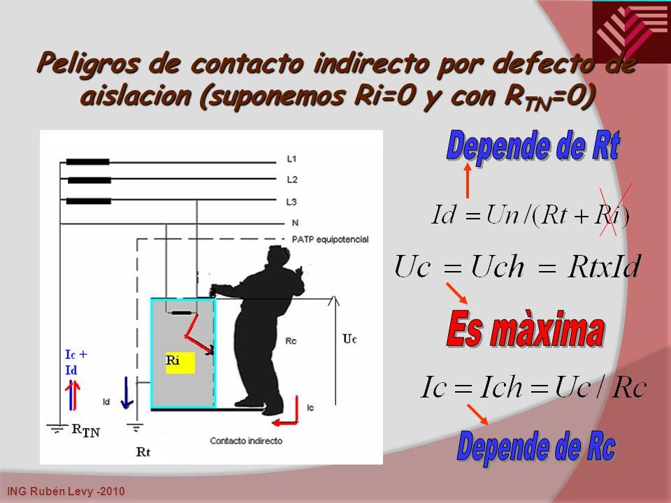 ING Rubén Levy -2010. Peligros de contacto indirecto por defecto de aislacion (suponemos Ri=0 y con R TN =0)