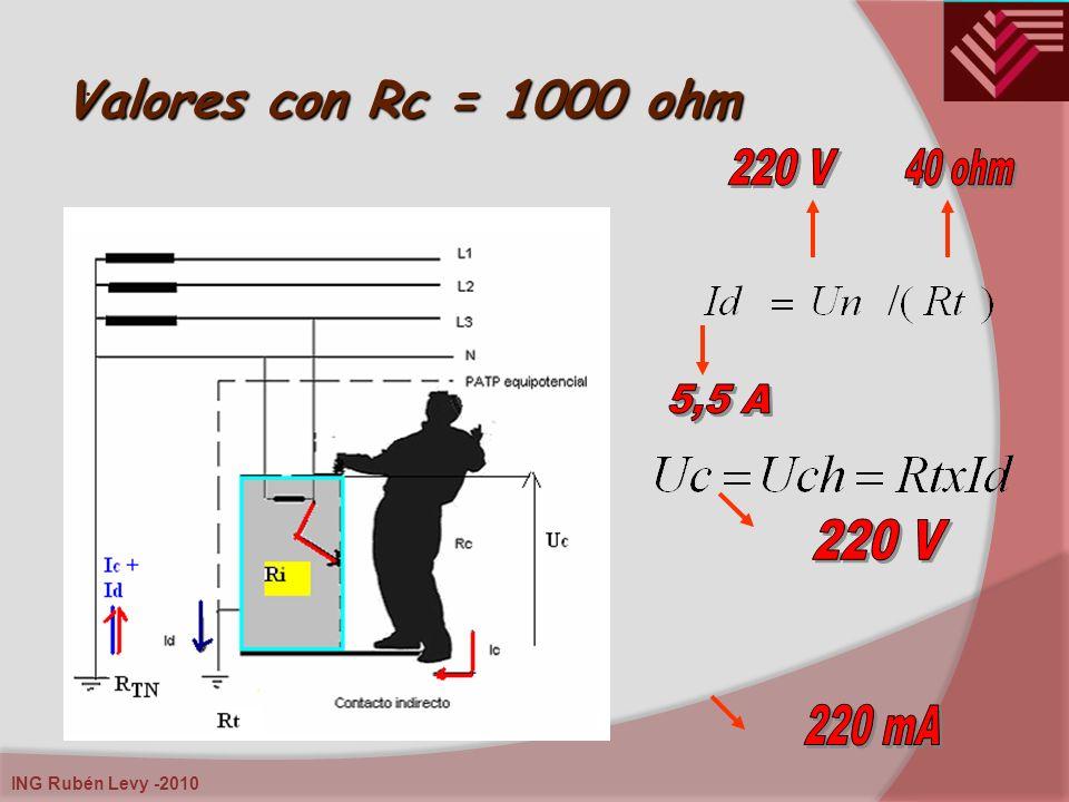 ING Rubén Levy -2010. Valores con Rc = 1000 ohm