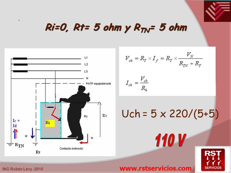 ING Rubén Levy -2010. Ri=0, Rt= 5 ohm y R TN = 5 ohm Uch = 5 x 220/(5+5) www.rstservicios.com