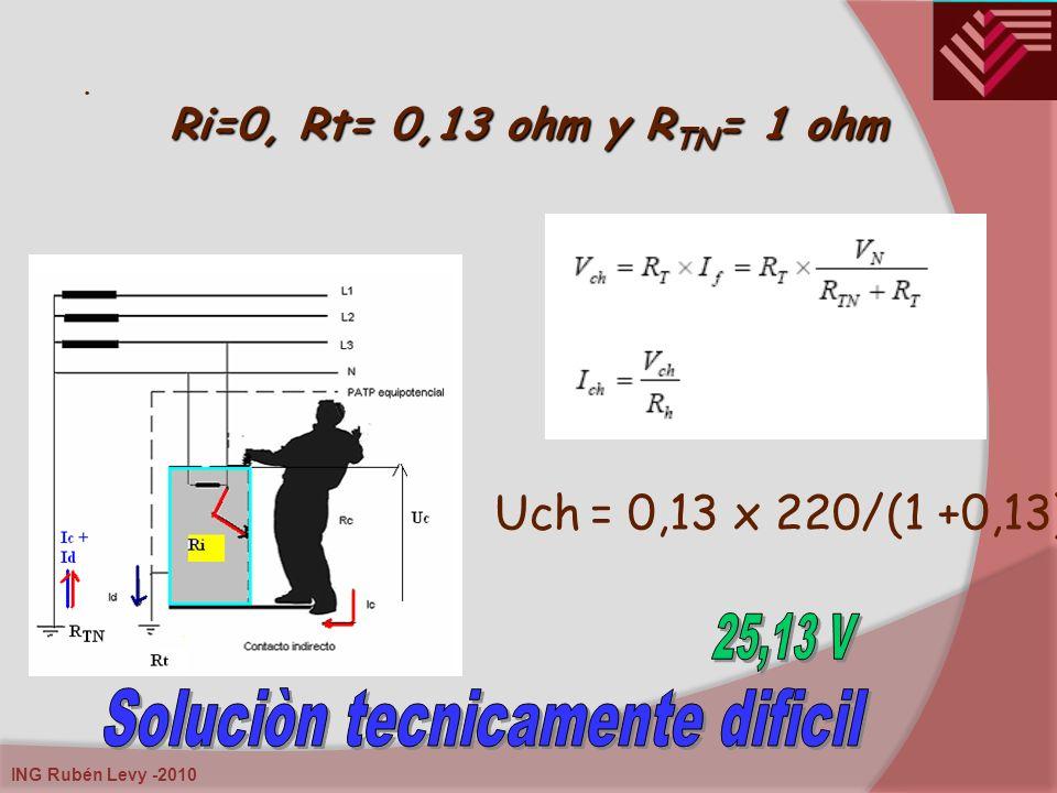 ING Rubén Levy -2010. Ri=0, Rt= 0,13 ohm y R TN = 1 ohm Uch = 0,13 x 220/(1 +0,13)