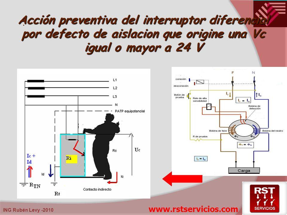 ING Rubén Levy -2010. Acción preventiva del interruptor diferencial por defecto de aislacion que origine una Vc igual o mayor a 24 V www.rstservicios.