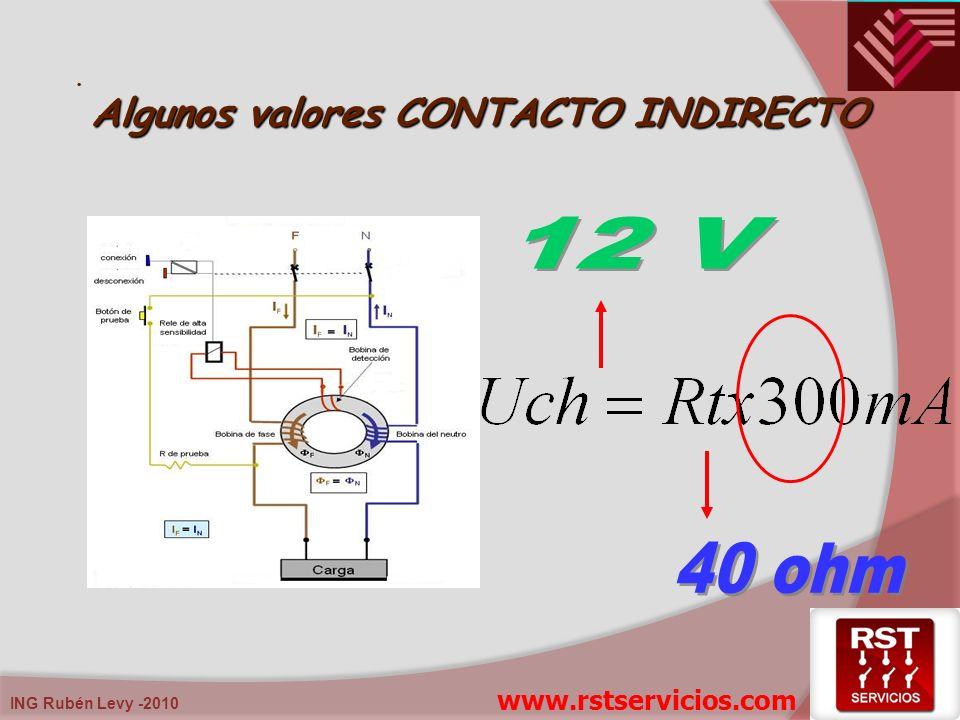 ING Rubén Levy -2010. Algunos valores CONTACTO INDIRECTO www.rstservicios.com