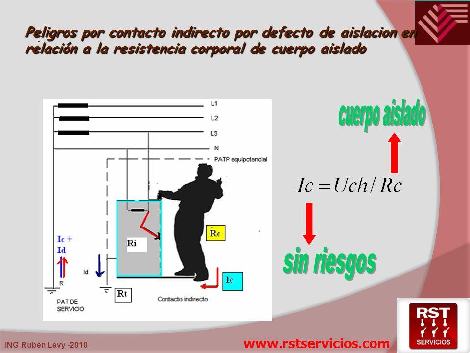 ING Rubén Levy -2010. Peligros por contacto indirecto por defecto de aislacion en relación a la resistencia corporal de cuerpo aislado www.rstservicio