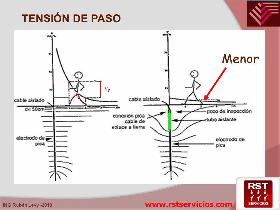 ING Rubén Levy -2010 TENSIÓN DE PASO Menor www.rstservicios.com
