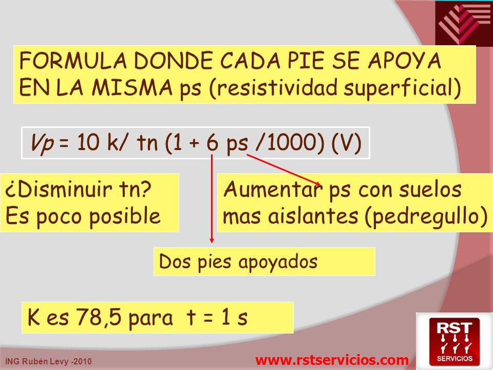 ING Rubén Levy -2010 Aumentar ps con suelos mas aislantes (pedregullo) Vp = 10 k/ tn (1 + 6 ps /1000) (V) ¿Disminuir tn? Es poco posible Dos pies apoy