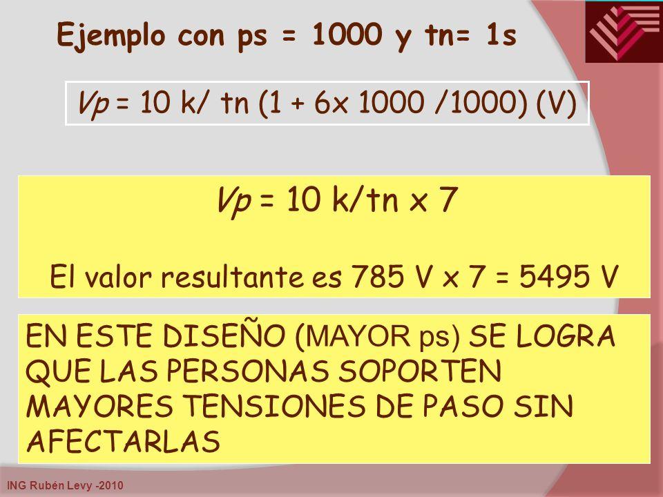 ING Rubén Levy -2010 Vp = 10 k/ tn (1 + 6x 1000 /1000) (V) Ejemplo con ps = 1000 y tn= 1s Vp = 10 k/tn x 7 El valor resultante es 785 V x 7 = 5495 V E