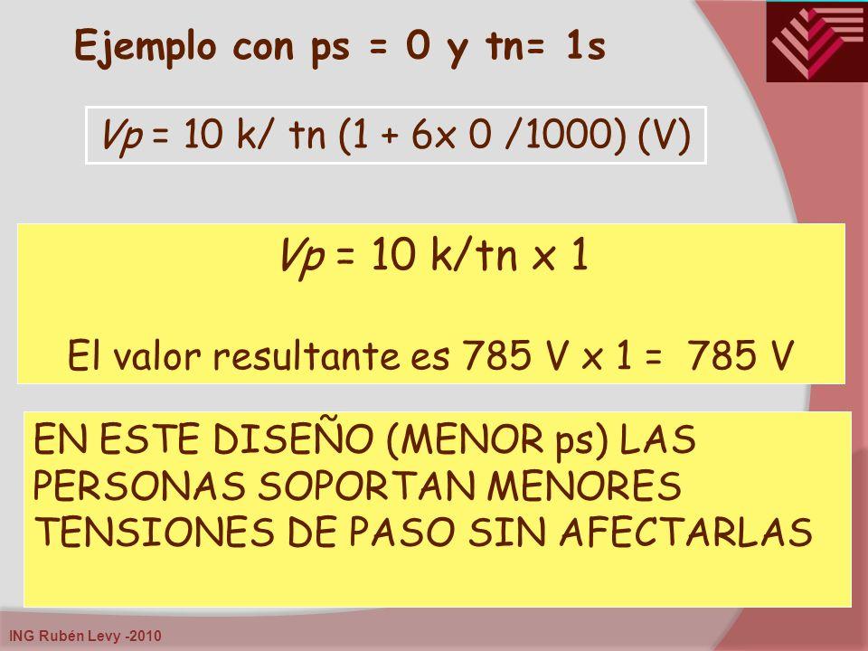 ING Rubén Levy -2010 Vp = 10 k/ tn (1 + 6x 0 /1000) (V) Ejemplo con ps = 0 y tn= 1s Vp = 10 k/tn x 1 El valor resultante es 785 V x 1 = 785 V EN ESTE