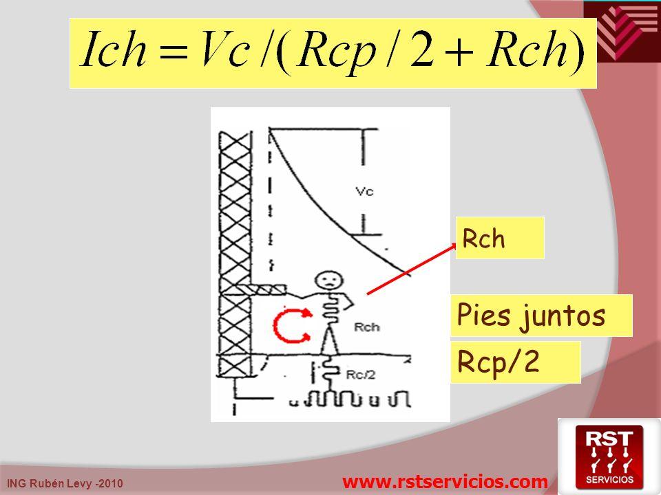 ING Rubén Levy -2010 Rcp/2 Pies juntos Rch www.rstservicios.com