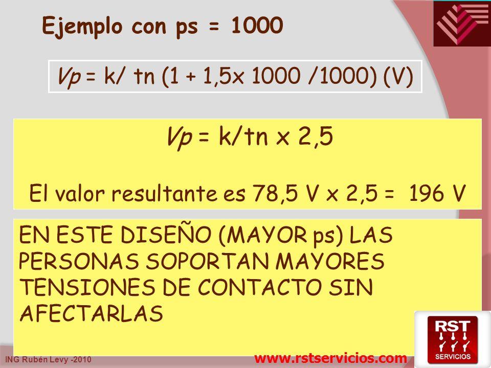 ING Rubén Levy -2010 Vp = k/ tn (1 + 1,5x 1000 /1000) (V) Ejemplo con ps = 1000 Vp = k/tn x 2,5 El valor resultante es 78,5 V x 2,5 = 196 V EN ESTE DI