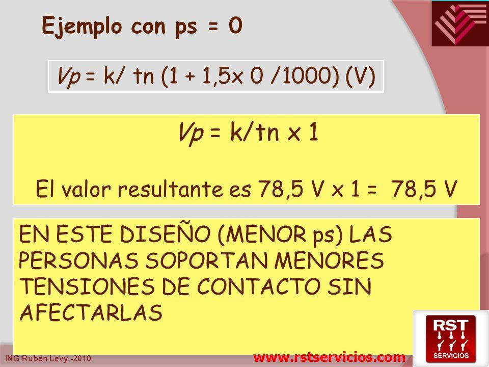 ING Rubén Levy -2010 Vp = k/ tn (1 + 1,5x 0 /1000) (V) Ejemplo con ps = 0 Vp = k/tn x 1 El valor resultante es 78,5 V x 1 = 78,5 V EN ESTE DISEÑO (MEN