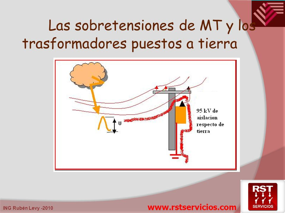 Las sobretensiones de MT y los trasformadores puestos a tierra www.rstservicios.com