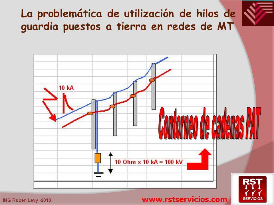 ING Rubén Levy -2010 La problemática de utilización de hilos de guardia puestos a tierra en redes de MT www.rstservicios.com