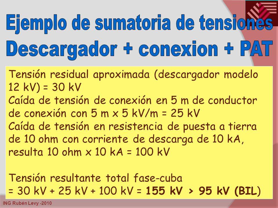 ING Rubén Levy -2010 Tensión residual aproximada (descargador modelo 12 kV) = 30 kV Caída de tensión de conexión en 5 m de conductor de conexión con 5