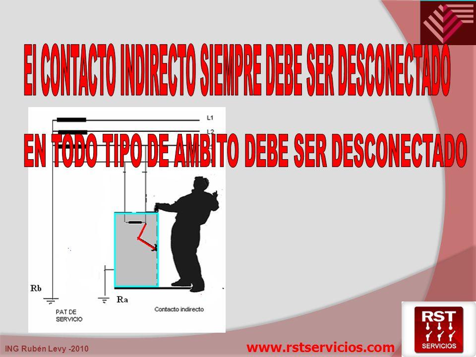 ING Rubén Levy -2010 Vp = k/ tn (1 + 1,5x 1000 /1000) (V) Ejemplo con ps = 1000 Vp = k/tn x 2,5 El valor resultante es 78,5 V x 2,5 = 196 V EN ESTE DISEÑO (MAYOR ps) LAS PERSONAS SOPORTAN MAYORES TENSIONES DE CONTACTO SIN AFECTARLAS www.rstservicios.com