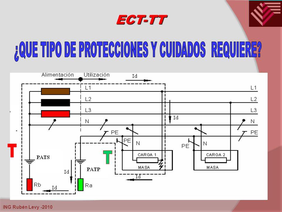 ING Rubén Levy -2010 ECT-TT
