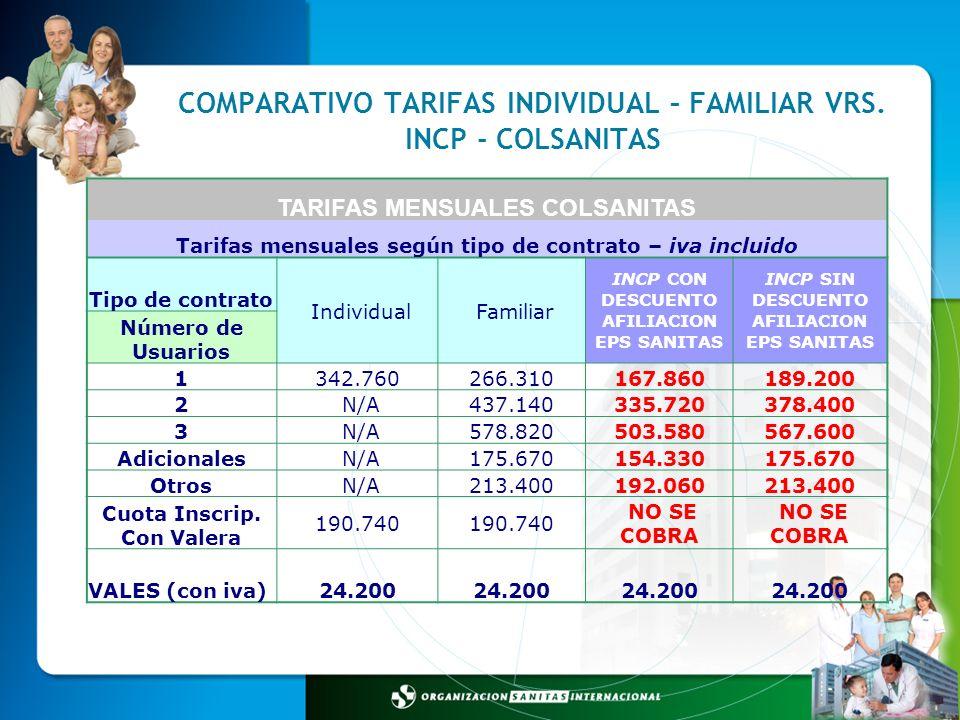 COMPARATIVO TARIFAS INDIVIDUAL – FAMILIAR VRS. INCP - COLSANITAS TARIFAS MENSUALES COLSANITAS Tarifas mensuales según tipo de contrato – iva incluido