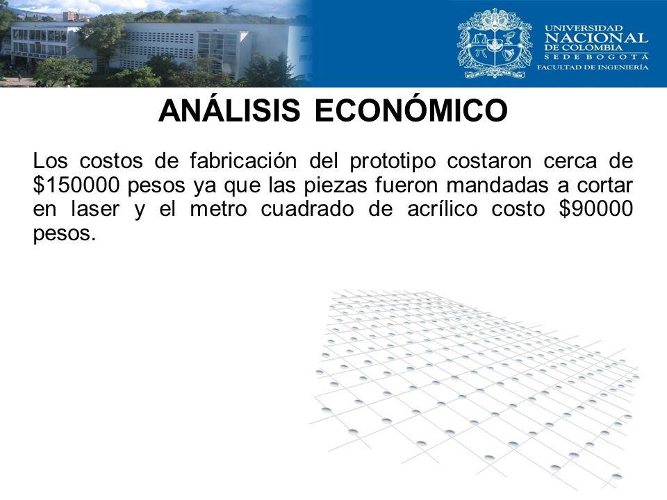 ANÁLISIS ECONÓMICO Los costos de fabricación del prototipo costaron cerca de $150000 pesos ya que las piezas fueron mandadas a cortar en laser y el metro cuadrado de acrílico costo $90000 pesos.