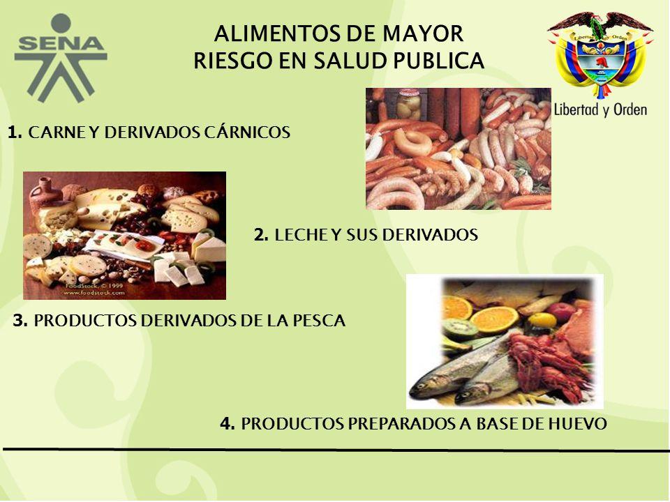 Requisitos para la fabricación y comercialización de productos alimenticios 1.